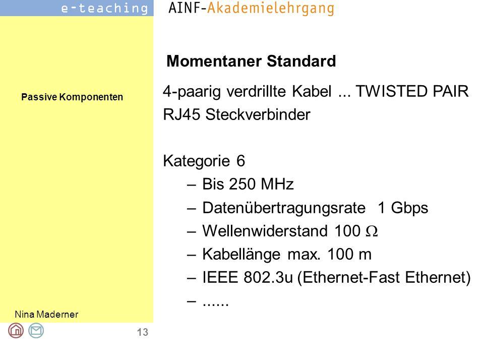 Passive Komponenten Nina Maderner 13 Momentaner Standard 4-paarig verdrillte Kabel... TWISTED PAIR RJ45 Steckverbinder Kategorie 6 –Bis 250 MHz –Daten