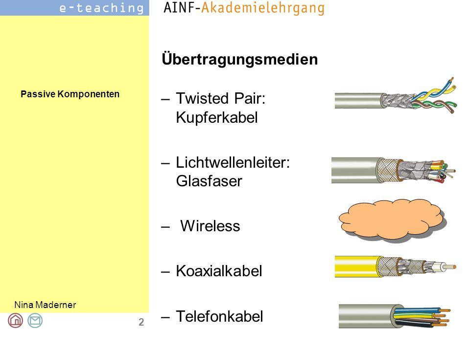 Passive Komponenten Nina Maderner 2 Übertragungsmedien –Twisted Pair: Kupferkabel –Lichtwellenleiter: Glasfaser – Wireless –Koaxialkabel –Telefonkabel