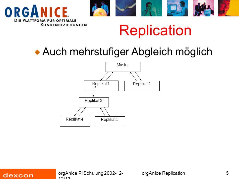 orgAnice Pi Schulung 2002-12- 12/13 orgAnice Replication6 Replication Online-Abgleich Abgleich über direkten Datenzugriff Master und Replikat müssen sich im selben Netzwerk befinden Beide Datenbanken sind nach dem Abgleich auf dem gleichen Stand Schneller als der Offline-Abgleich Einfacher als der Offline-Abgleich