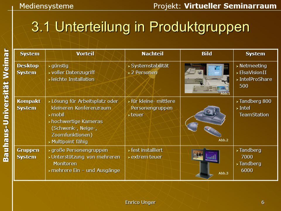 Mediensysteme Projekt: Virtueller Seminarraum Bauhaus-Universität Weimar Enrico Unger 6 3.1 Unterteilung in Produktgruppen SystemVorteilNachteilBildSy