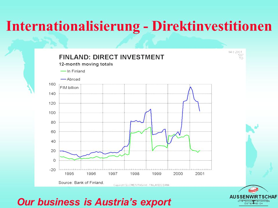 AUSSENWIRTSCHAF T W I R T S C H A F T S K A M M E R Ö S T E R R E I C H Our business is Austria's export success Internationalisierung - Direktinvestitionen