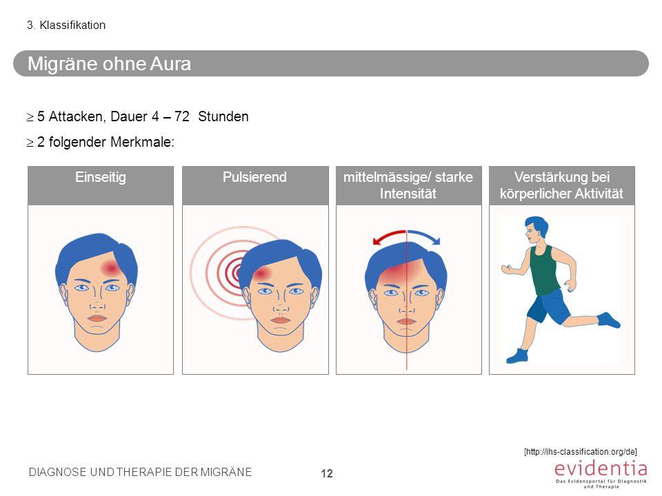 Migräne ohne Aura  5 Attacken, Dauer 4 – 72 Stunden  2 folgender Merkmale: 3. Klassifikation EinseitigPulsierendmittelmässige/ starke Intensität Ver