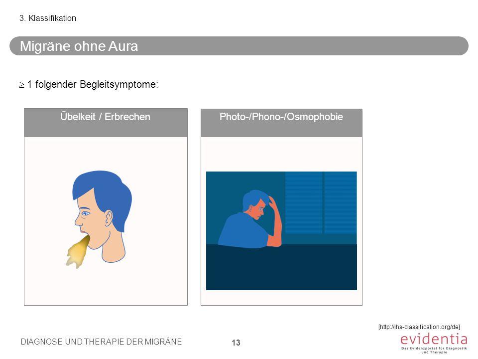Migräne ohne Aura  1 folgender Begleitsymptome: 3. Klassifikation Übelkeit / ErbrechenPhoto-/Phono-/Osmophobie DIAGNOSE UND THERAPIE DER MIGRÄNE 13 [