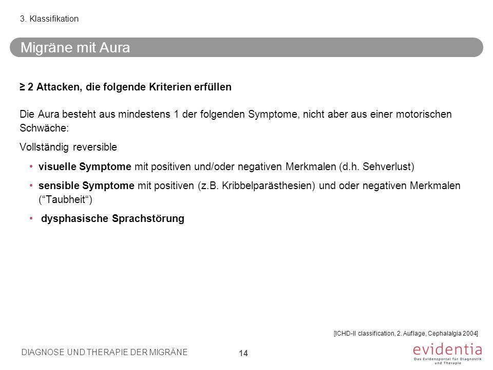 Migräne mit Aura ≥ 2 Attacken, die folgende Kriterien erfüllen Die Aura besteht aus mindestens 1 der folgenden Symptome, nicht aber aus einer motorischen Schwäche: Vollständig reversible visuelle Symptome mit positiven und/oder negativen Merkmalen (d.h.