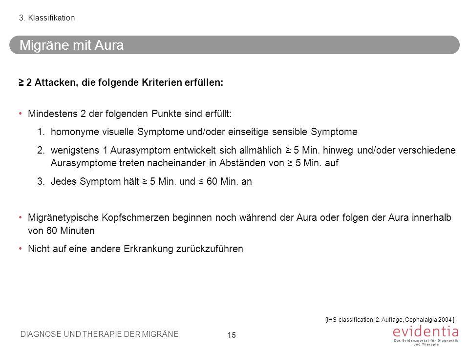 Migräne mit Aura ≥ 2 Attacken, die folgende Kriterien erfüllen: Mindestens 2 der folgenden Punkte sind erfüllt: 1.homonyme visuelle Symptome und/oder einseitige sensible Symptome 2.wenigstens 1 Aurasymptom entwickelt sich allmählich ≥ 5 Min.