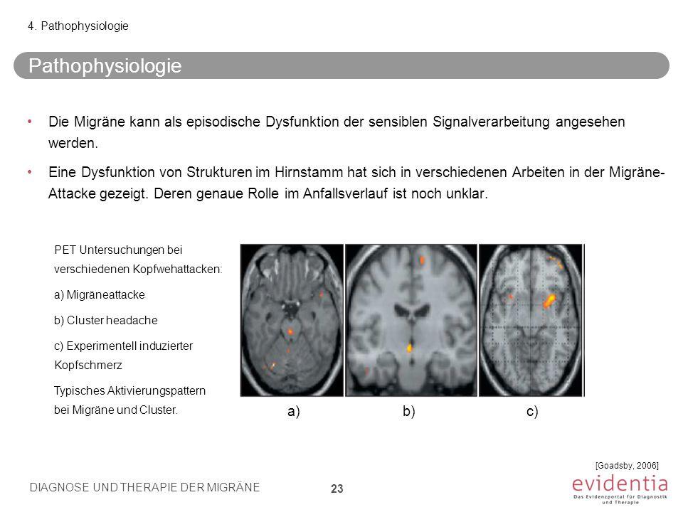 Pathophysiologie Die Migräne kann als episodische Dysfunktion der sensiblen Signalverarbeitung angesehen werden. Eine Dysfunktion von Strukturen im Hi