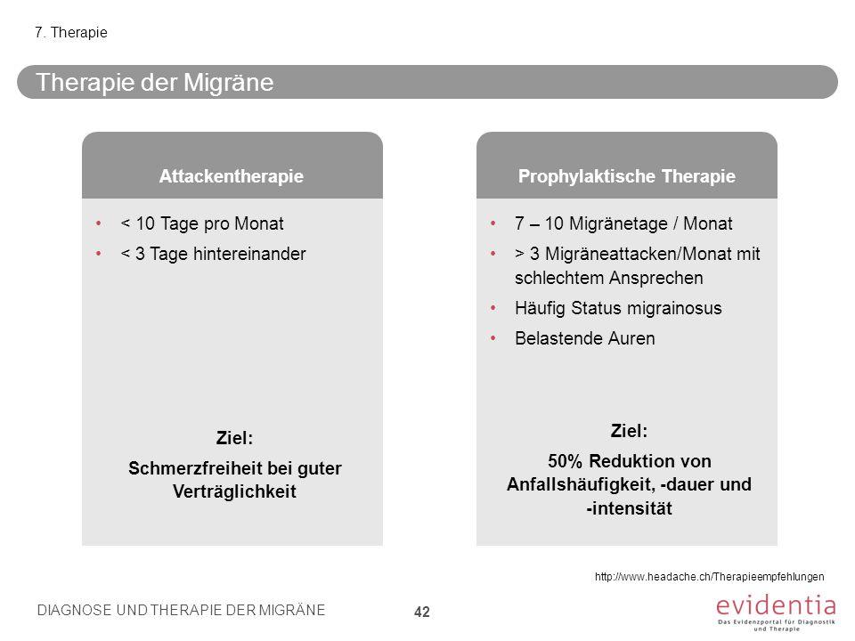 Therapie der Migräne DIAGNOSE UND THERAPIE DER MIGRÄNE 42 7. Therapie AttackentherapieProphylaktische Therapie < 10 Tage pro Monat < 3 Tage hintereina
