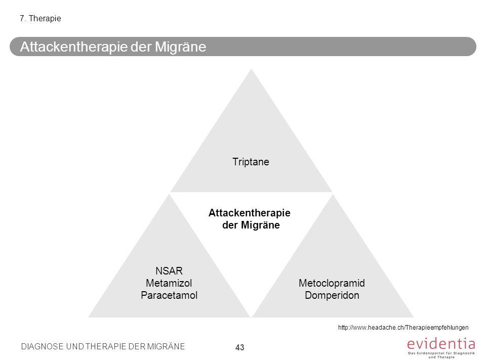 Attackentherapie der Migräne DIAGNOSE UND THERAPIE DER MIGRÄNE 43 7. Therapie Triptane Metoclopramid Domperidon NSAR Metamizol Paracetamol Attackenthe