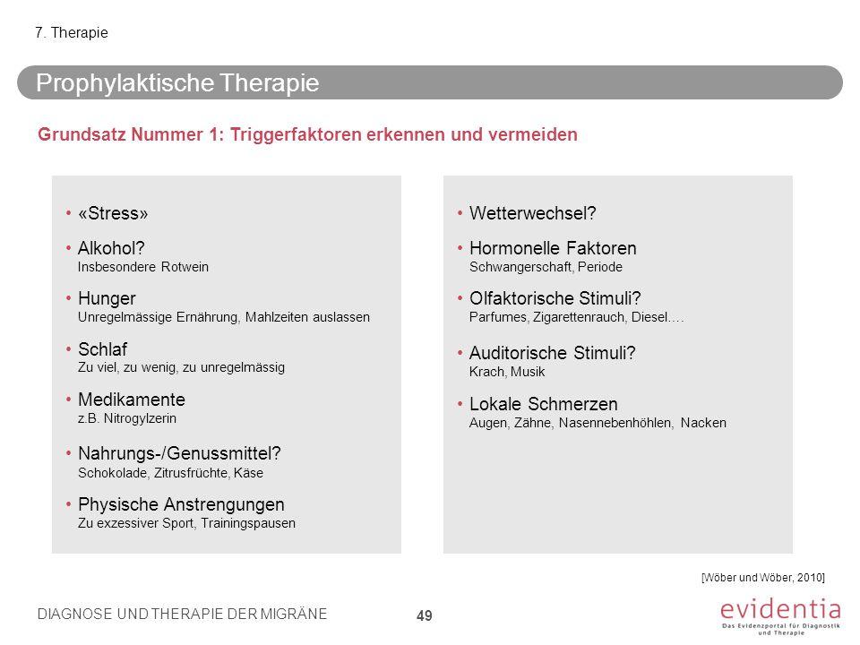 Prophylaktische Therapie DIAGNOSE UND THERAPIE DER MIGRÄNE 49 7. Therapie Grundsatz Nummer 1: Triggerfaktoren erkennen und vermeiden Wetterwechsel? Ho