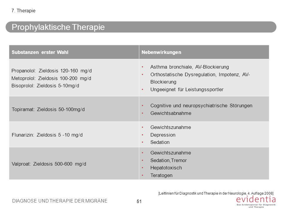 Prophylaktische Therapie DIAGNOSE UND THERAPIE DER MIGRÄNE 51 7. Therapie Substanzen erster WahlNebenwirkungen Propanolol: Zieldosis 120-160 mg/d Meto