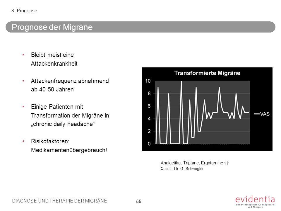 Prognose der Migräne 8. Prognose Analgetika, Triptane, Ergotamine ↑↑ Bleibt meist eine Attackenkrankheit Attackenfrequenz abnehmend ab 40-50 Jahren Ei