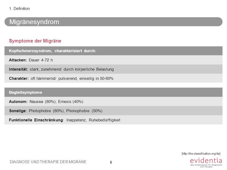 Migränesyndrom Symptome der Migräne Kopfschmerzsyndrom, charakterisiert durch: Attacken: Dauer 4-72 h Intensität: stark, zunehmend durch körperliche Belastung Charakter: oft hämmernd/ pulsierend, einseitig in 50-60% Begleitsymptome Autonom: Nausea (80%), Emesis (40%) Sonstige: Photophobie (60%), Phonophobie (50%) Funktionelle Einschränkung: Inappetenz, Ruhebedürftigkeit DIAGNOSE UND THERAPIE DER MIGRÄNE 6 1.