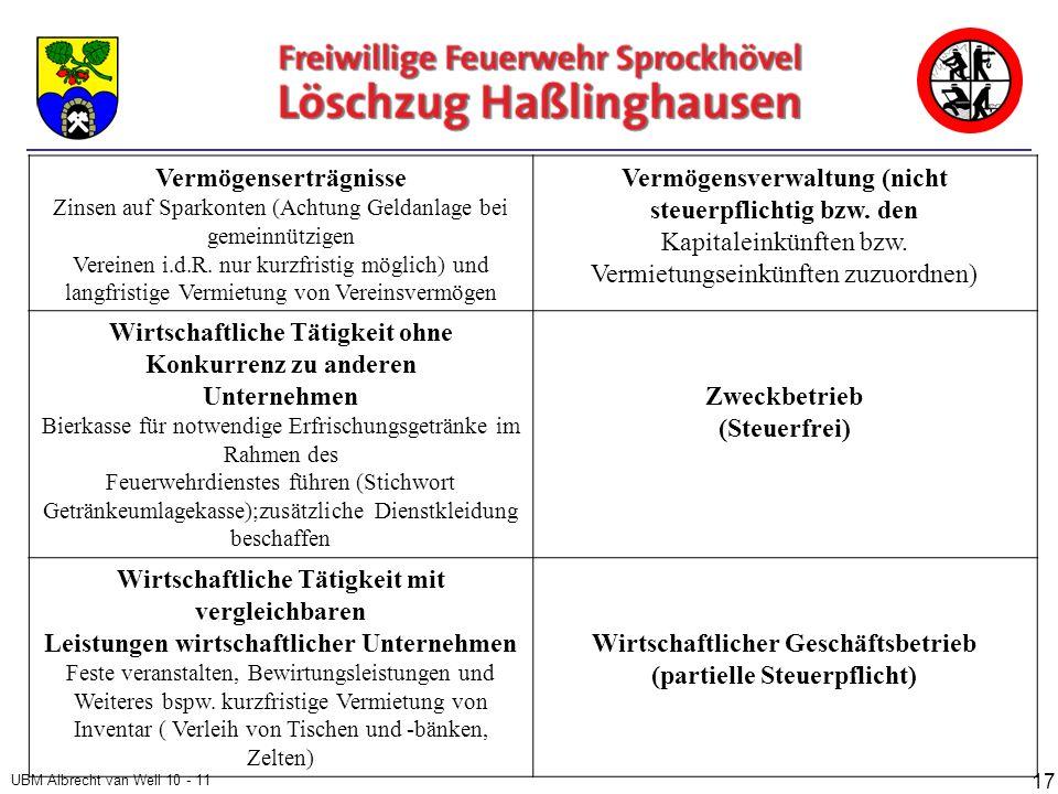 UBM Albrecht van Well 10 - 11 Vermögenserträgnisse Zinsen auf Sparkonten (Achtung Geldanlage bei gemeinnützigen Vereinen i.d.R.