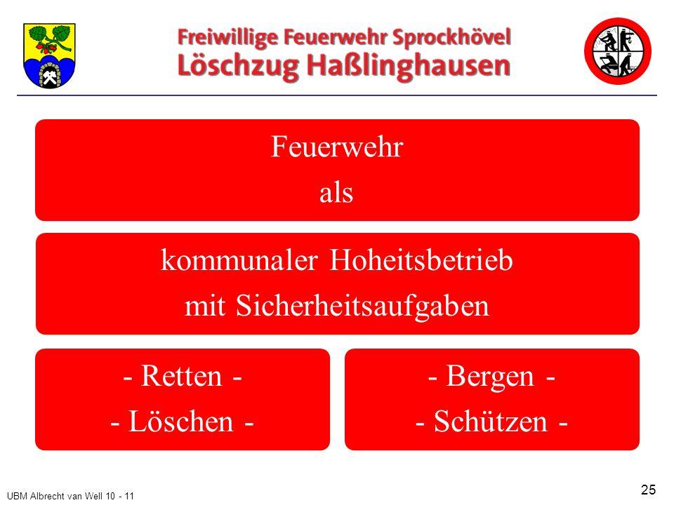 UBM Albrecht van Well 10 - 11 Feuerwehr als kommunaler Hoheitsbetrieb mit Sicherheitsaufgaben - Retten - - Löschen - - Bergen - - Schützen - 25