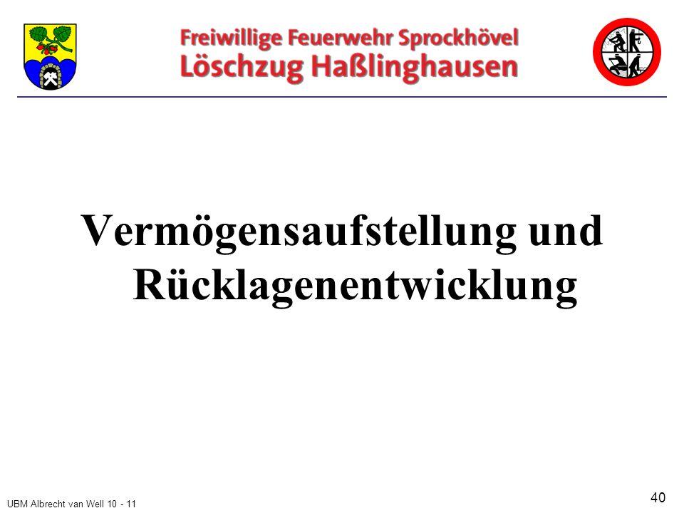 UBM Albrecht van Well 10 - 11 Vermögensaufstellung und Rücklagenentwicklung 40