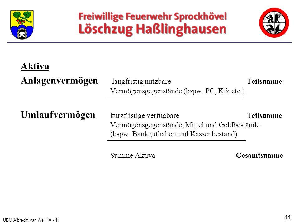UBM Albrecht van Well 10 - 11 Aktiva Anlagenvermögen langfristig nutzbare Teilsumme Vermögensgegenstände (bspw.