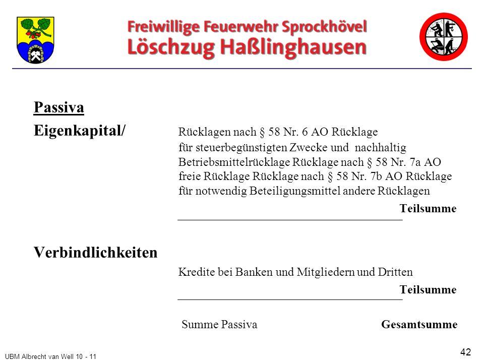 UBM Albrecht van Well 10 - 11 Passiva Eigenkapital/ Rücklagen nach § 58 Nr.