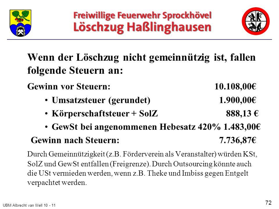 UBM Albrecht van Well 10 - 11 Wenn der Löschzug nicht gemeinnützig ist, fallen folgende Steuern an: Gewinn vor Steuern: 10.108,00€ Umsatzsteuer (gerundet) 1.900,00€ Körperschaftsteuer + SolZ 888,13 € GewSt bei angenommenen Hebesatz 420% 1.483,00€ Gewinn nach Steuern: 7.736,87€ Durch Gemeinnützigkeit (z.B.