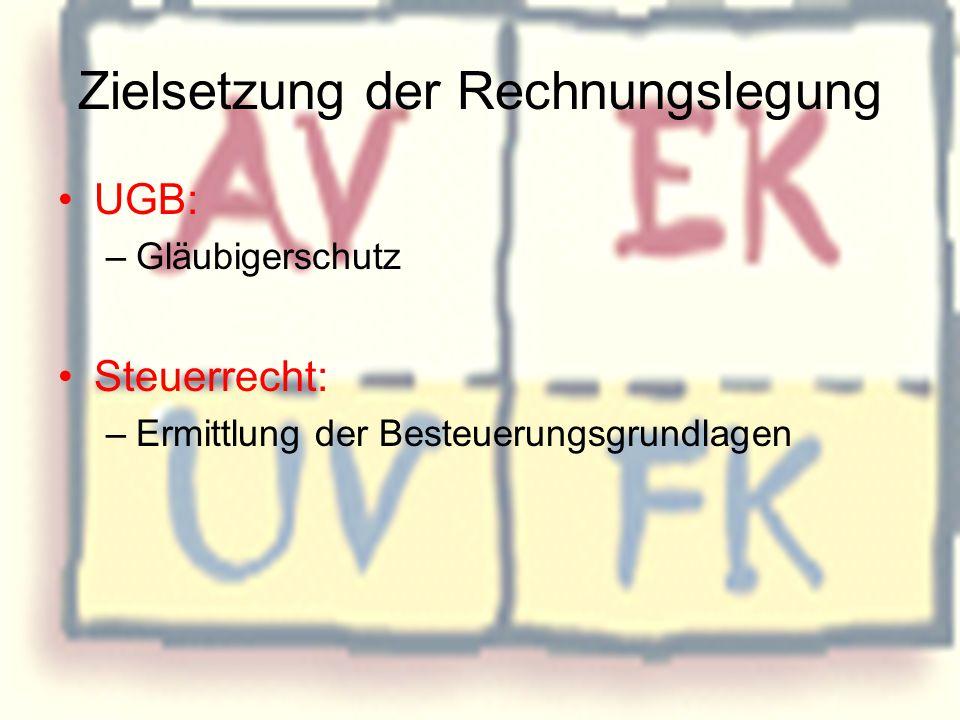 Zielsetzung der Rechnungslegung UGB: –Gläubigerschutz Steuerrecht: –Ermittlung der Besteuerungsgrundlagen