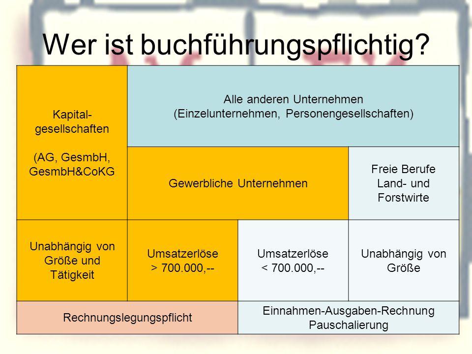 Wer ist buchführungspflichtig? Kapital- gesellschaften (AG, GesmbH, GesmbH&CoKG Alle anderen Unternehmen (Einzelunternehmen, Personengesellschaften) G