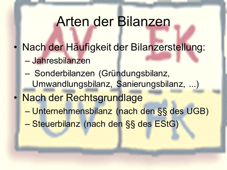 Arten der Bilanzen Nach der Häufigkeit der Bilanzerstellung: –Jahresbilanzen – Sonderbilanzen (Gründungsbilanz, Umwandlungsbilanz, Sanierungsbilanz,..