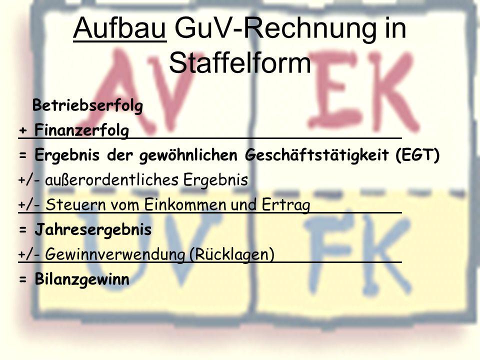 Aufbau GuV-Rechnung in Staffelform Betriebserfolg + Finanzerfolg +/- außerordentliches Ergebnis +/- Steuern vom Einkommen und Ertrag = Ergebnis der ge