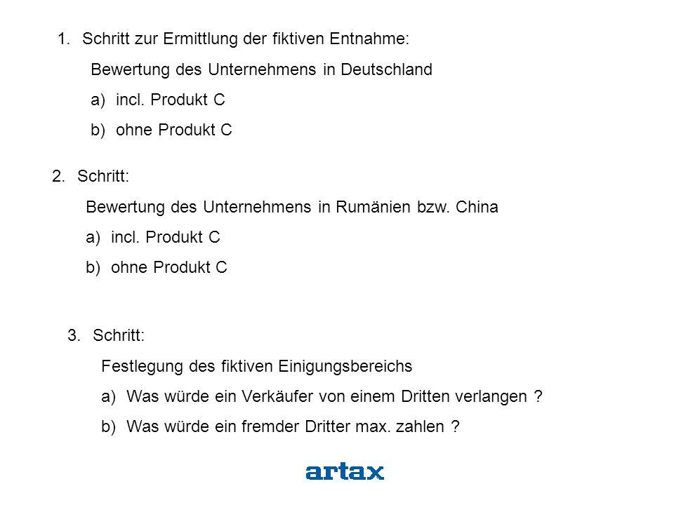 1.Schritt zur Ermittlung der fiktiven Entnahme: Bewertung des Unternehmens in Deutschland a)incl. Produkt C b)ohne Produkt C 2.Schritt: Bewertung des