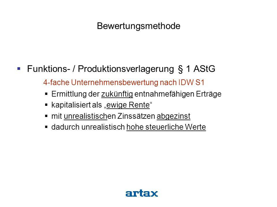 Bewertungsmethode  Funktions- / Produktionsverlagerung § 1 AStG 4-fache Unternehmensbewertung nach IDW S1  Ermittlung der zukünftig entnahmefähigen