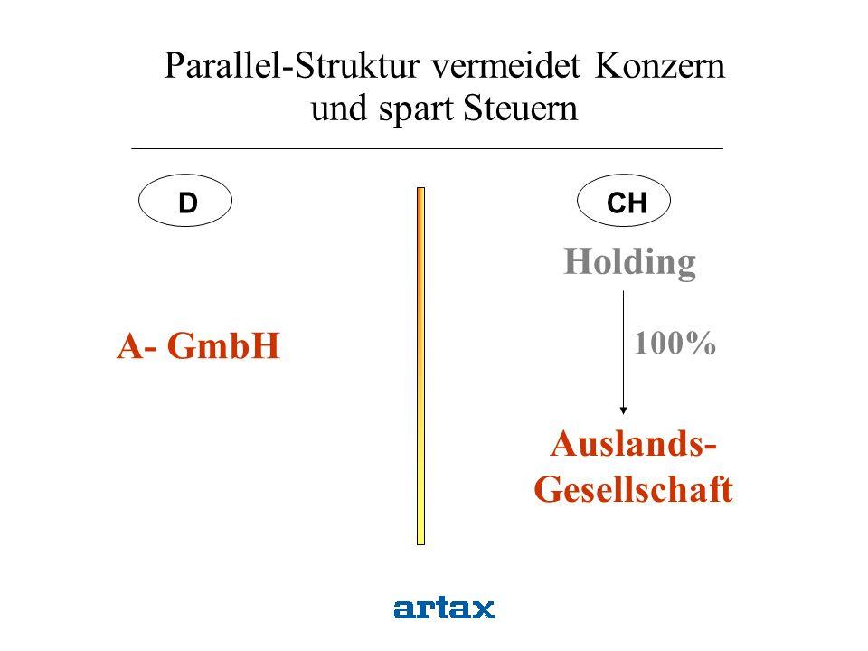 A- GmbH Auslands- Gesellschaft Holding 100% DCH Parallel-Struktur vermeidet Konzern und spart Steuern