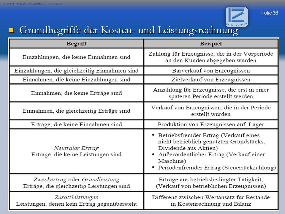 Folie 36 © Skript IHK Augsburg in Überarbeitung Christian Zerle Grundbegriffe der Kosten- und Leistungsrechnung Grundbegriffe der Kosten- und Leistung