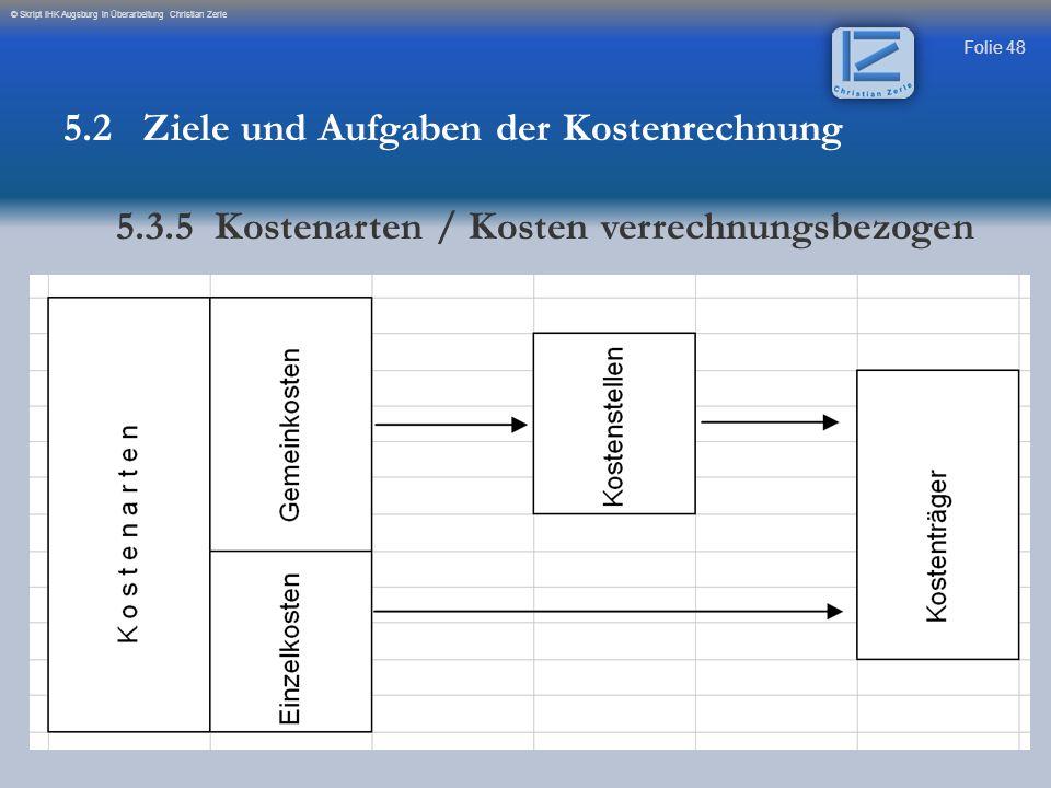 Folie 48 © Skript IHK Augsburg in Überarbeitung Christian Zerle 5.2 Ziele und Aufgaben der Kostenrechnung 5.3.5 Kostenarten / Kosten verrechnungsbezog