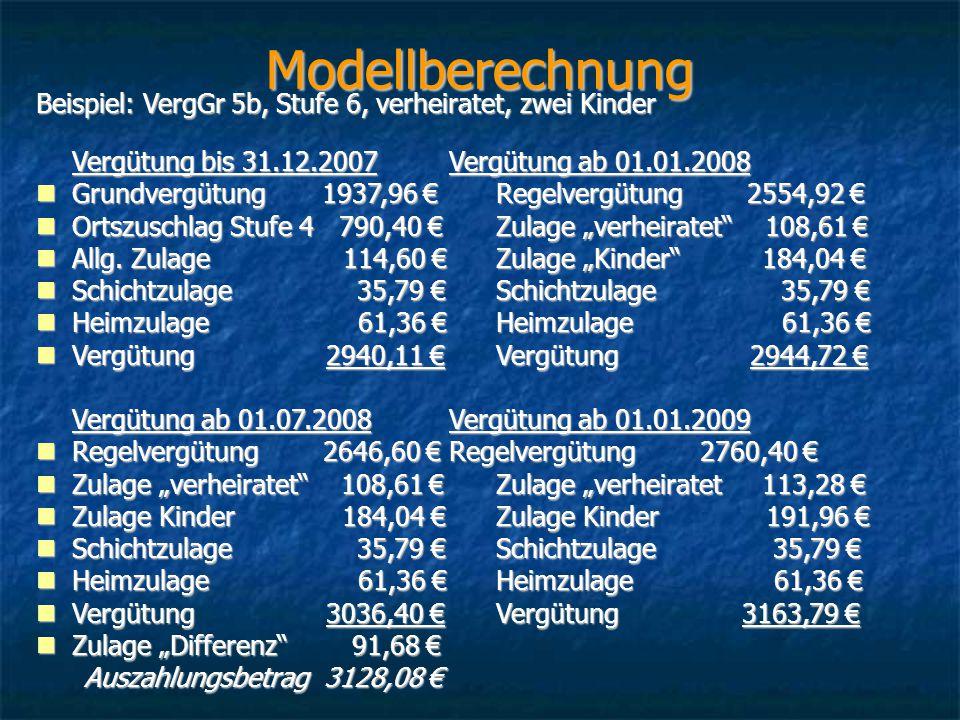 """Modellberechnung Beispiel: VergGr 5b, Stufe 6, verheiratet, zwei Kinder Vergütung bis 31.12.2007 Vergütung ab 01.01.2008 Grundvergütung 1937,96 € Regelvergütung 2554,92 € Grundvergütung 1937,96 € Regelvergütung 2554,92 € Ortszuschlag Stufe 4 790,40 € Zulage """"verheiratet 108,61 € Ortszuschlag Stufe 4 790,40 € Zulage """"verheiratet 108,61 € Allg."""
