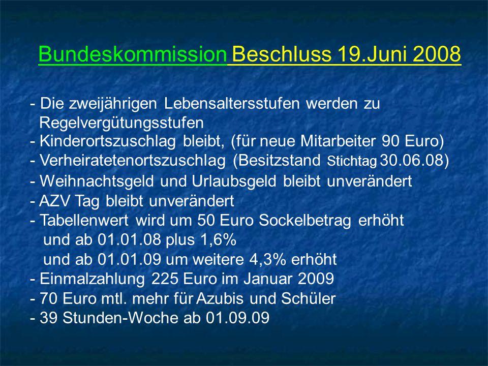 Bundeskommission Beschluss 19.Juni 2008 - Die zweijährigen Lebensaltersstufen werden zu Regelvergütungsstufen - Kinderortszuschlag bleibt, (für neue Mitarbeiter 90 Euro) - Verheiratetenortszuschlag (Besitzstand Stichtag 30.06.08) - Weihnachtsgeld und Urlaubsgeld bleibt unverändert - AZV Tag bleibt unverändert - Tabellenwert wird um 50 Euro Sockelbetrag erhöht und ab 01.01.08 plus 1,6% und ab 01.01.09 um weitere 4,3% erhöht - Einmalzahlung 225 Euro im Januar 2009 - 70 Euro mtl.
