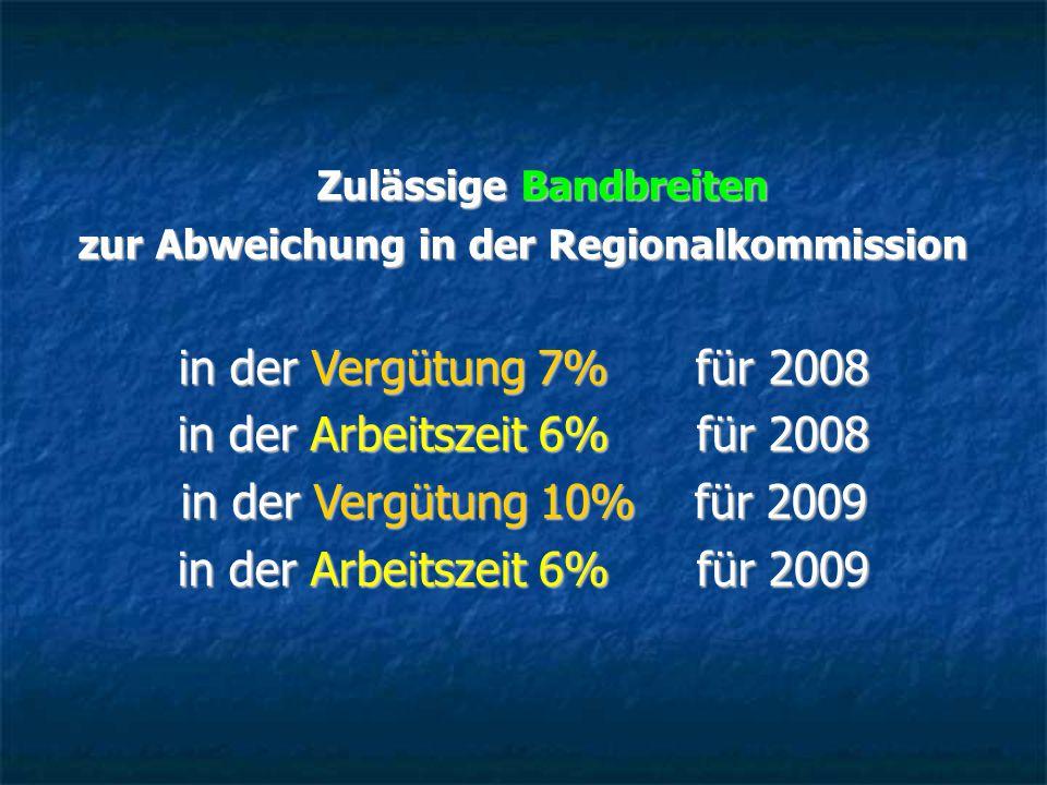 Zulässige Bandbreiten zur Abweichung in der Regionalkommission in der Vergütung 7% für 2008 in der Arbeitszeit 6% für 2008 in der Vergütung 10% für 2009 in der Arbeitszeit 6% für 2009