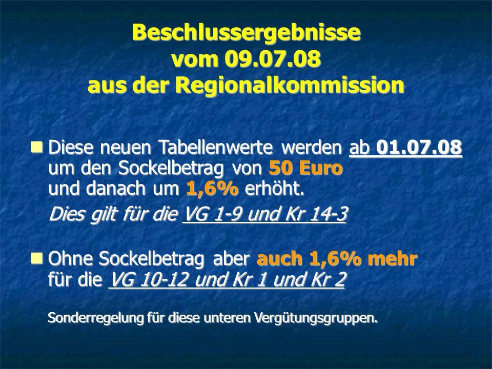 Beschlussergebnisse vom 09.07.08 aus der Regionalkommission Diese neuen Tabellenwerte werden ab 01.07.08 um den Sockelbetrag von 50 Euro und danach um 1,6% erhöht.