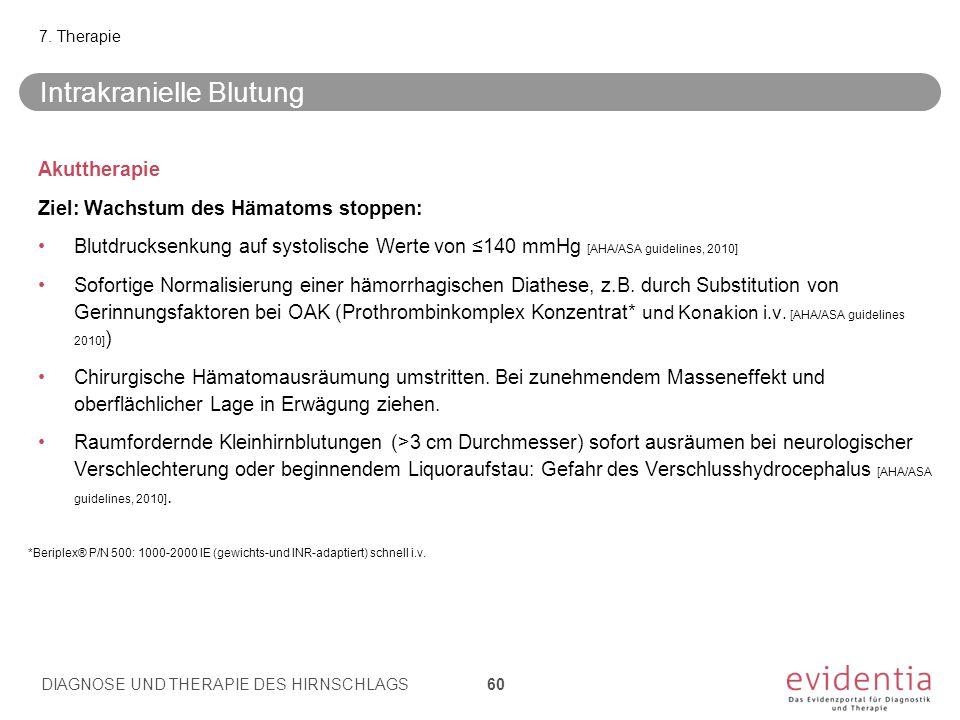 Akuttherapie Ziel: Wachstum des Hämatoms stoppen: Blutdrucksenkung auf systolische Werte von ≤140 mmHg [AHA/ASA guidelines, 2010] Sofortige Normalisie