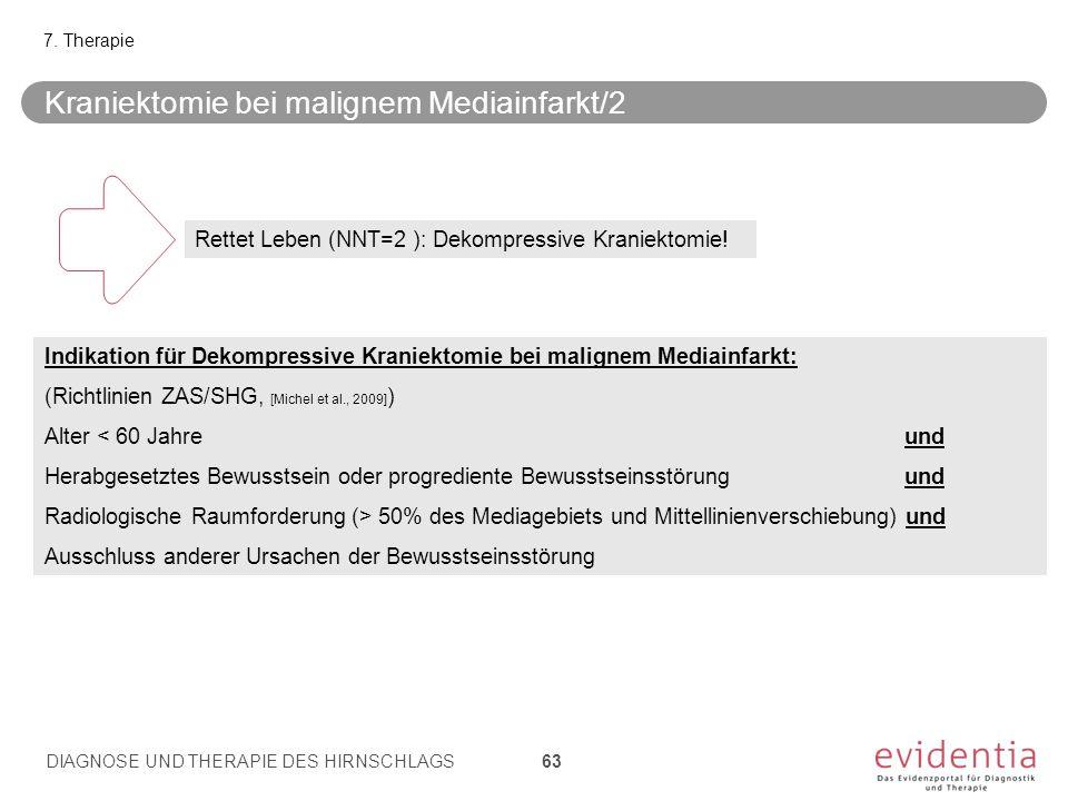7. Therapie Rettet Leben (NNT=2 ): Dekompressive Kraniektomie! Indikation für Dekompressive Kraniektomie bei malignem Mediainfarkt: (Richtlinien ZAS/S