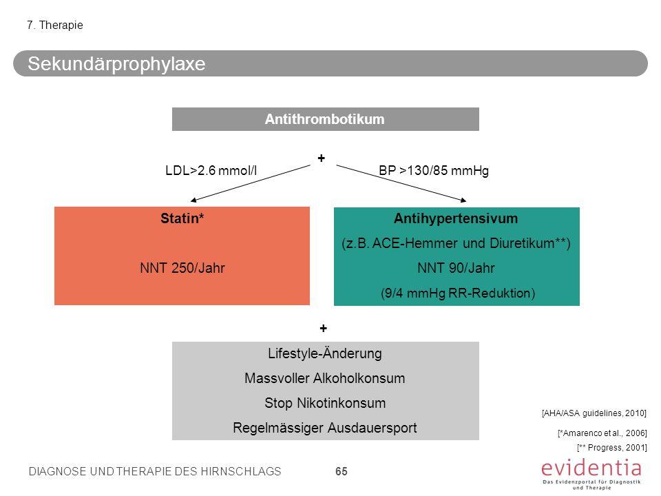 7. Therapie Antithrombotikum + Statin* NNT 250/Jahr Antihypertensivum (z.B. ACE-Hemmer und Diuretikum**) NNT 90/Jahr (9/4 mmHg RR-Reduktion) + Lifesty