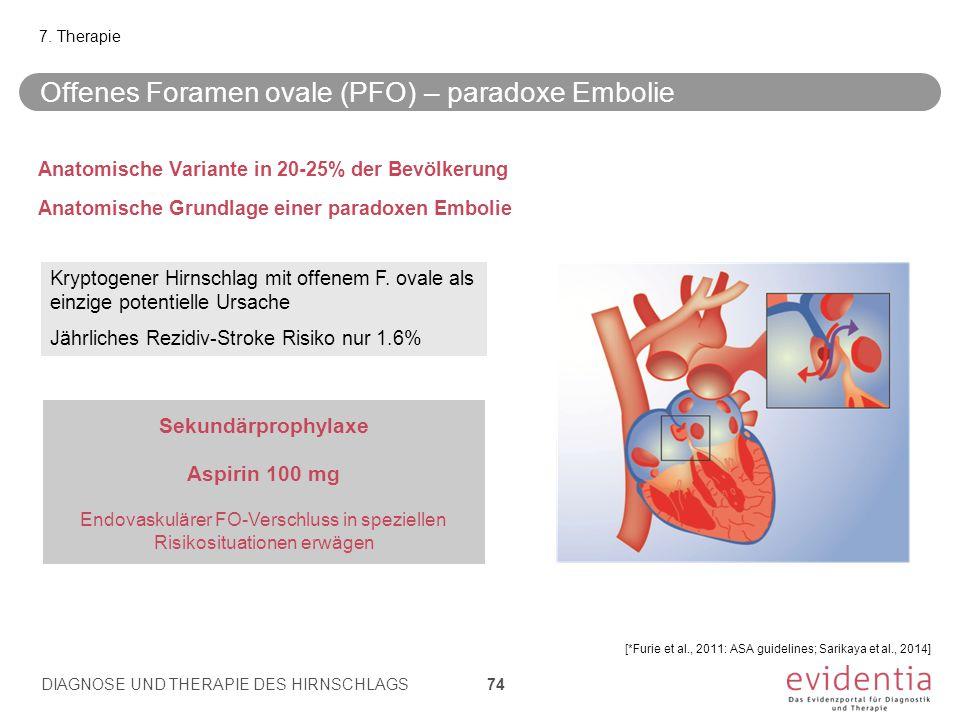 Anatomische Variante in 20-25% der Bevölkerung Anatomische Grundlage einer paradoxen Embolie 7. Therapie Kryptogener Hirnschlag mit offenem F. ovale a