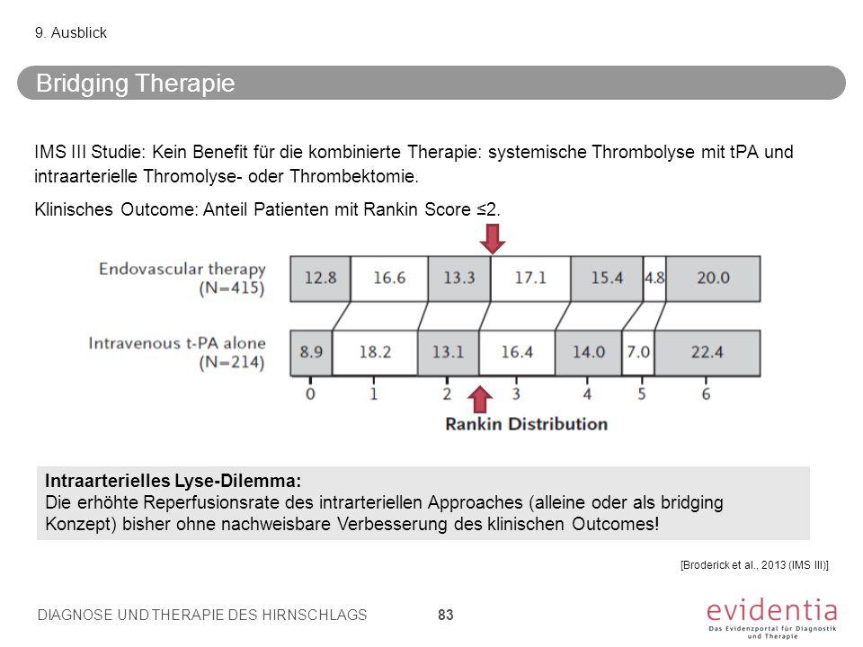 Bridging Therapie IMS III Studie: Kein Benefit für die kombinierte Therapie: systemische Thrombolyse mit tPA und intraarterielle Thromolyse- oder Thrombektomie.