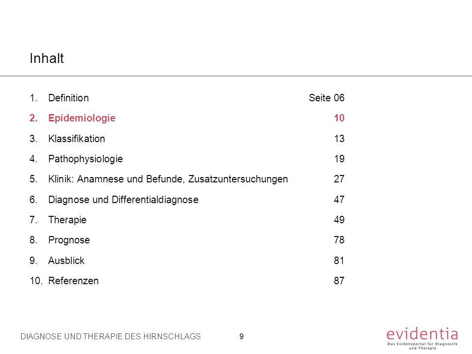 Inhalt 1.DefinitionSeite 06 2.Epidemiologie10 3.Klassifikation13 4.Pathophysiologie19 5.Klinik: Anamnese und Befunde, Zusatzuntersuchungen27 6.Diagnos