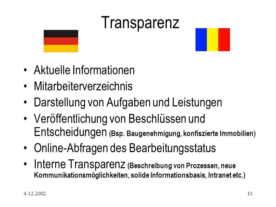 4.12.200211 Transparenz Aktuelle Informationen Mitarbeiterverzeichnis Darstellung von Aufgaben und Leistungen Veröffentlichung von Beschlüssen und Entscheidungen (Bsp.