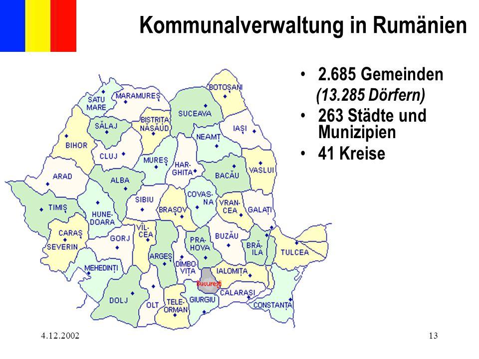 4.12.200213 2.685 Gemeinden (13.285 Dörfern) 263 Städte und Munizipien 41 Kreise Kommunalverwaltung in Rumänien