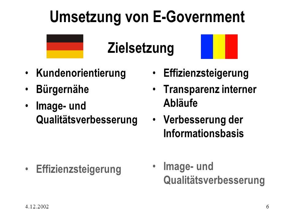 4.12.20026 Umsetzung von E-Government Kundenorientierung Bürgernähe Image- und Qualitätsverbesserung Effizienzsteigerung Transparenz interner Abläufe Verbesserung der Informationsbasis Image- und Qualitätsverbesserung Zielsetzung