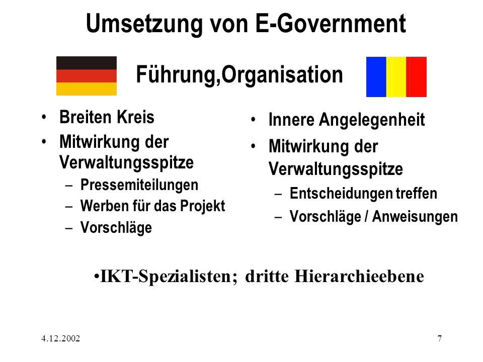 4.12.20028 Umsetzung von E-Government IT-Strategie – Düsseldorf Online-Angebot für Unternehmen Operative Pläne Ausbau der Infrastruktur Digitalisierung interner Prozesse Politik und Strategie Fehlende strategische Konzepte, schwache Einbeziehung von Bürgern, keine Kommunikationsstrategie
