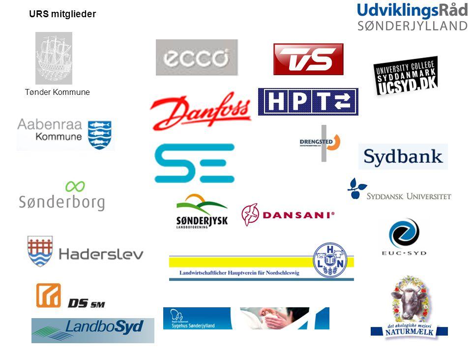 URS mitglieder Tønder Kommune