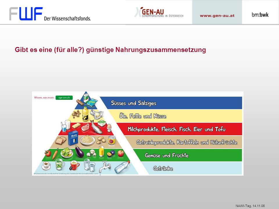 NAWI-Tag, 14.11.06 Komponenten des täglichen Energieverbrauchs Segal KR et al.