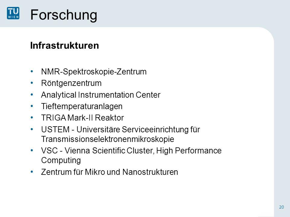 Forschung Infrastrukturen NMR-Spektroskopie-Zentrum Röntgenzentrum Analytical Instrumentation Center Tieftemperaturanlagen TRIGA Mark-II Reaktor USTEM - Universitäre Serviceeinrichtung für Transmissionselektronenmikroskopie VSC - Vienna Scientific Cluster, High Performance Computing Zentrum für Mikro und Nanostrukturen 20