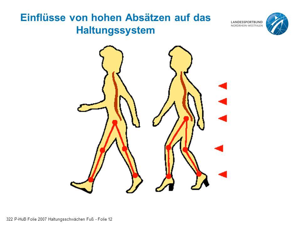 Einflüsse von hohen Absätzen auf das Haltungssystem 322 P-HuB Folie 2007 Haltungsschwächen Fuß - Folie 12