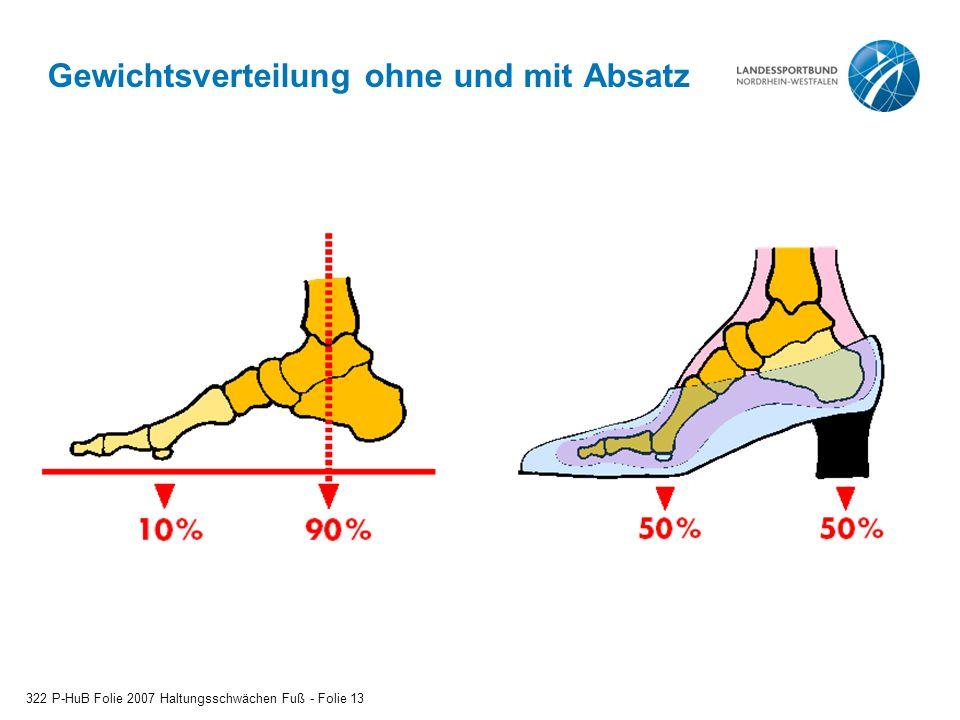 Gewichtsverteilung ohne und mit Absatz 322 P-HuB Folie 2007 Haltungsschwächen Fuß - Folie 13